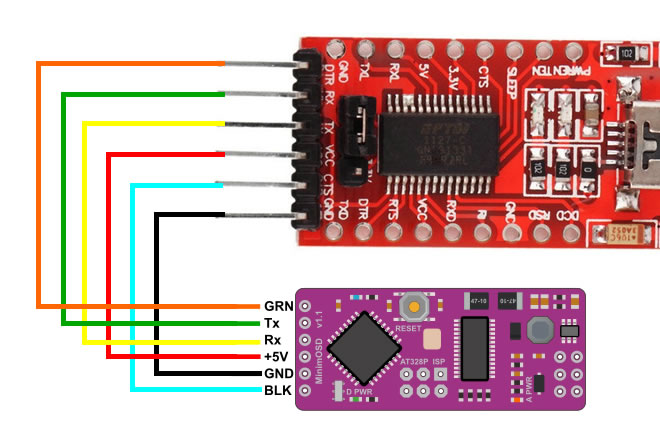 Connections of the MinimOSD to the RS232 FTDI Adaptor